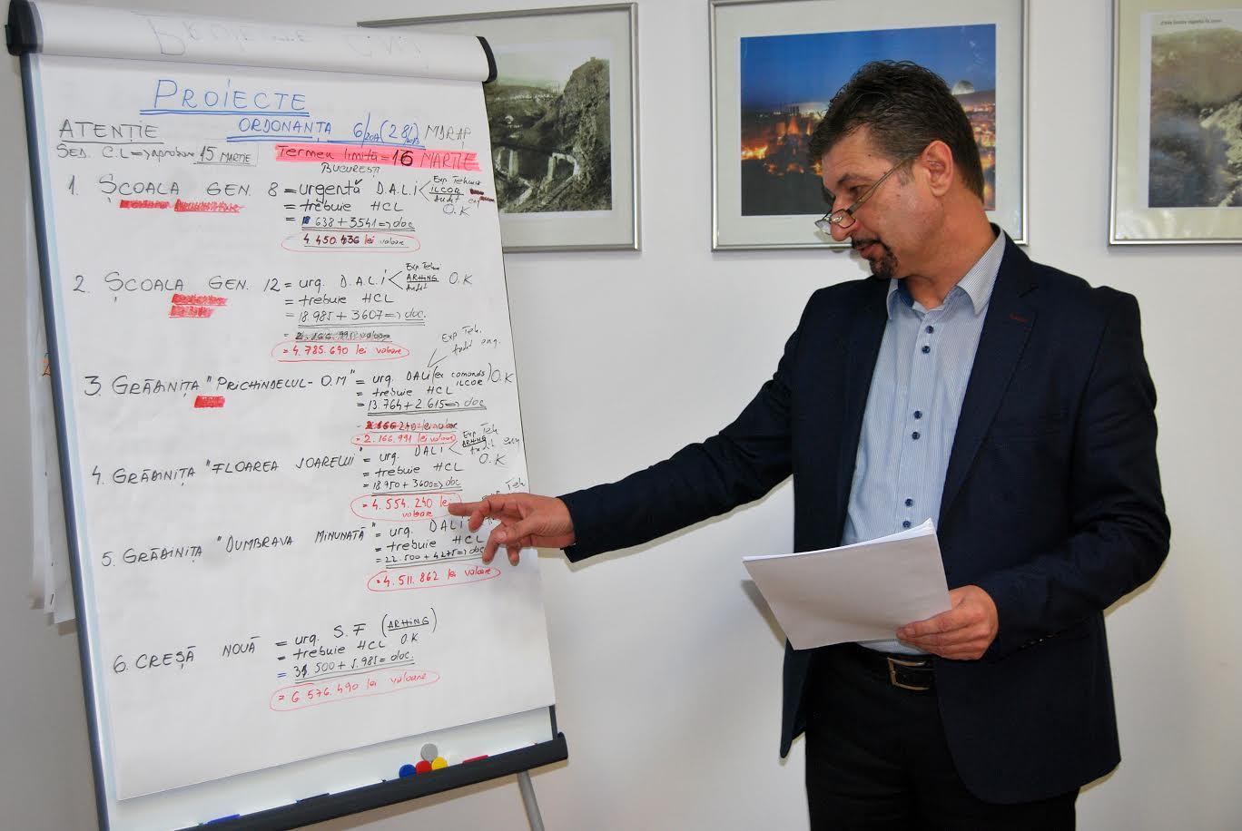 Hunedoara îşi creşte bugetul pentru că, în ultimii ani, a întocmit proiecte pentru care a obţinut sau e pe cale să obţină finanţări guvernamentale sau europene, lucru pe care Deva nu l-a mai făcut aproape deloc în 2016 şi 2017.