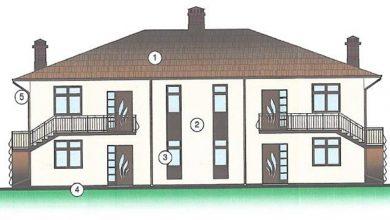 Primăria Orăştie va construi, practic, mai multe case, în fiecare dintre acestea urmând să fie locuinţe sociale (imagine cu caracter orientativ prezentată de instituţia amintită)
