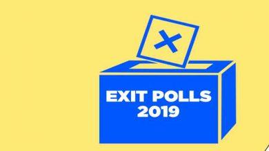 Photo of Primele rezultate Exit Poll. Prezența totală la vot în țară – 47.66%