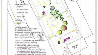 Photo of Începe proiectarea și executarea lucrărilor pentru Grădina urbană din zona Zamfirescu