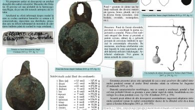 Photo of Muzeul Civilizației Dacice și Romane din Deva expune online, un alt artefact – Un pond realizat din bronz aflat în colecțiile Muzeului de Etnografie și Artă Populară Orăștie