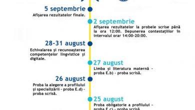 Photo of Bacalaureat 2020: A doua sesiune începe în 24 august