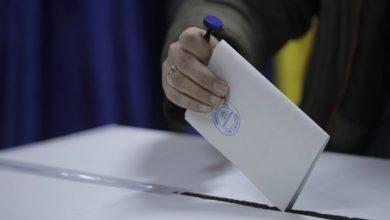 Photo of Primele rezultate oficiale BEC, după 62,5% din secțiile de votare: PSD – 29,5%, PNL – 24,5%, USR – 15,5%, AUR – 8,5%. PMP încă mai speră să facă pragul de 5%